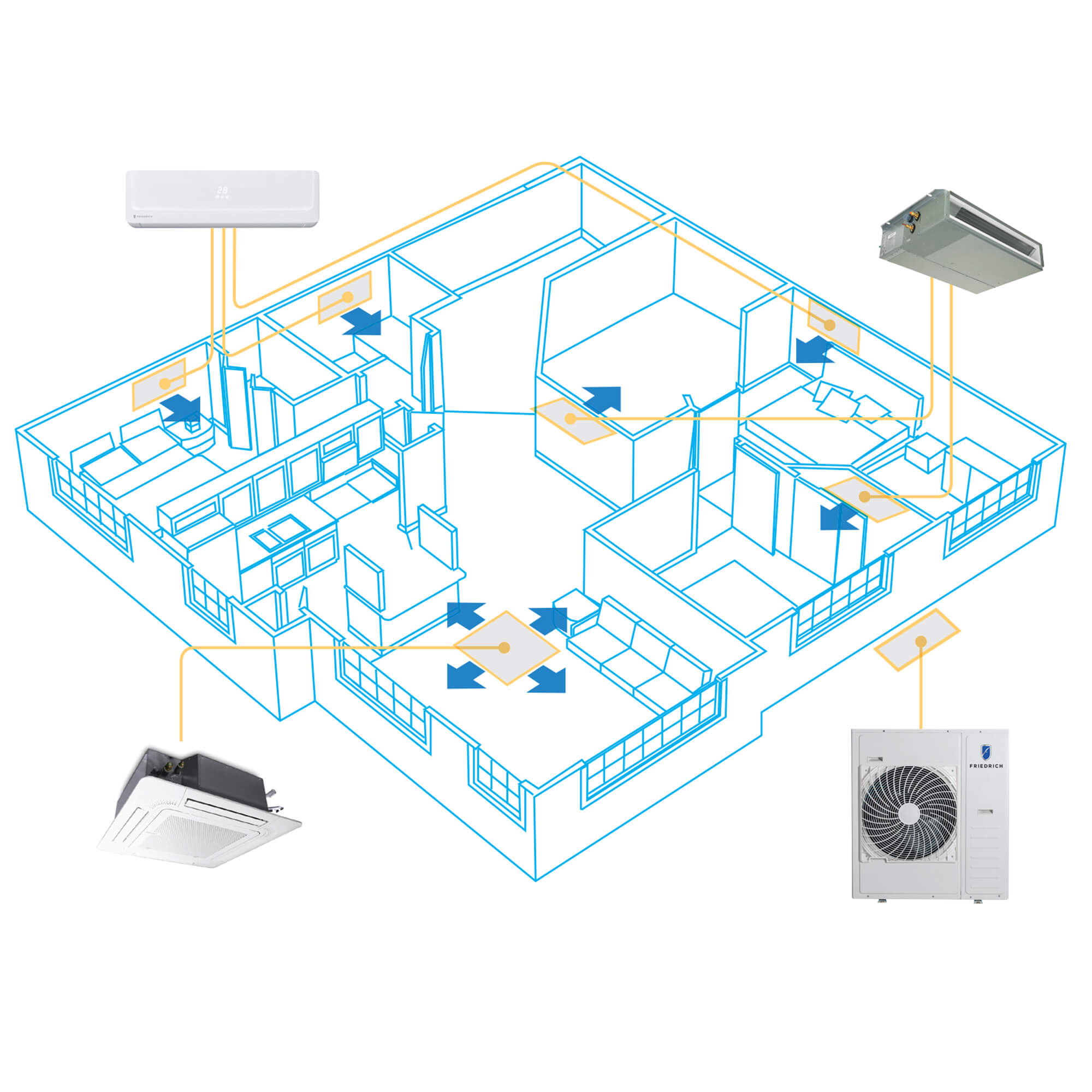 floating air� multi zone ductless split systems