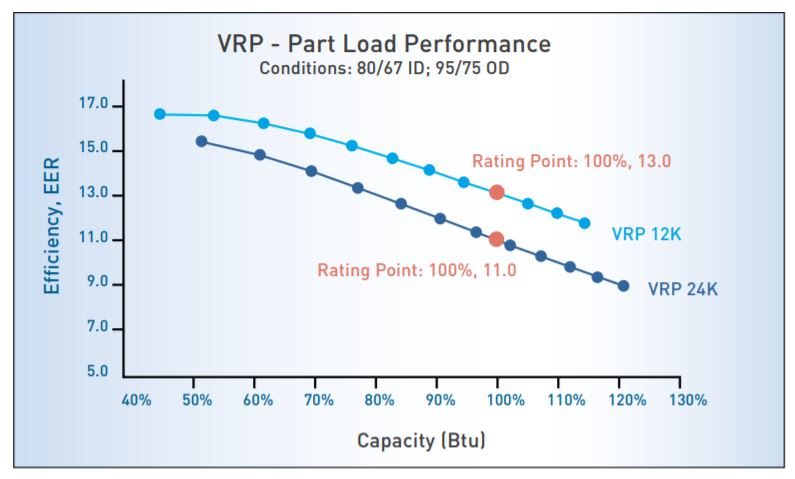 VRP%20best%20in%20class%20cooling